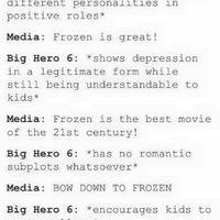 Big Hero 6 vs Frozen
