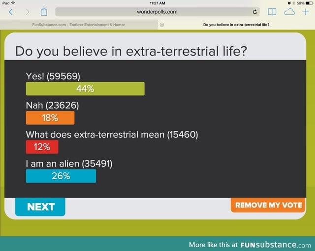 Apparently 26% of us are aliens