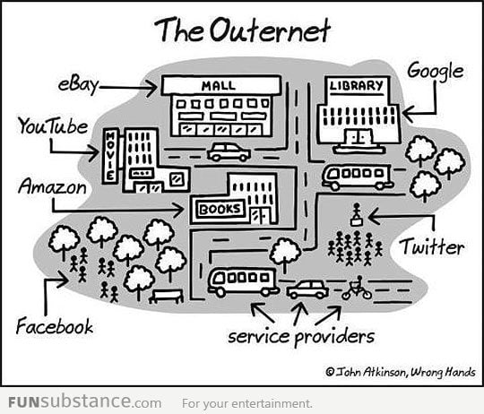 Do you remember the outernet?