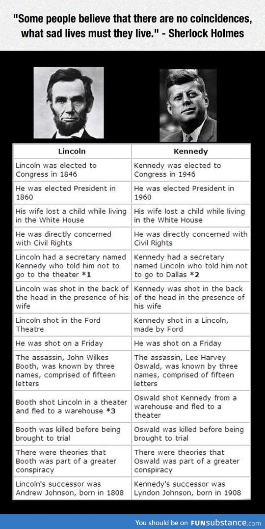 john f kennedy and abraham lincoln compare and contrast