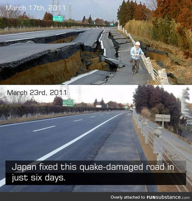How Long Would It Take To Fix This Road In Your Country