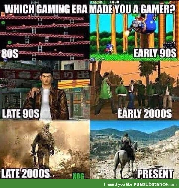 Which gaming era made you a gamer?