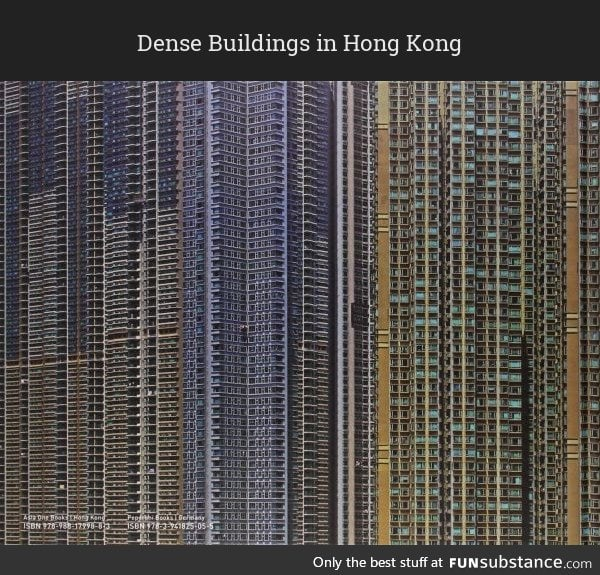 High Density Living in Hong Kong