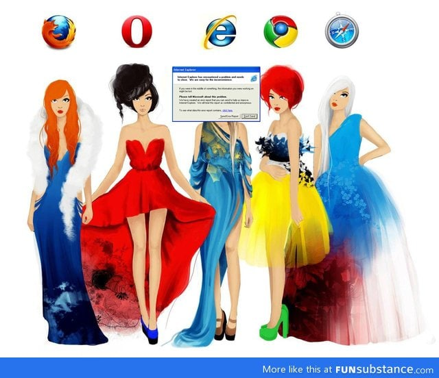 Web browsers imagined as women