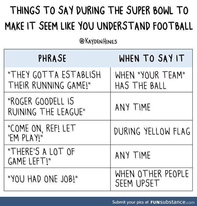 Super Bowl 2019 - A guide to caring
