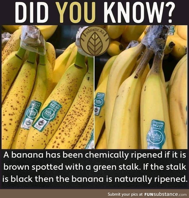 How to spot chemically ripened bananas