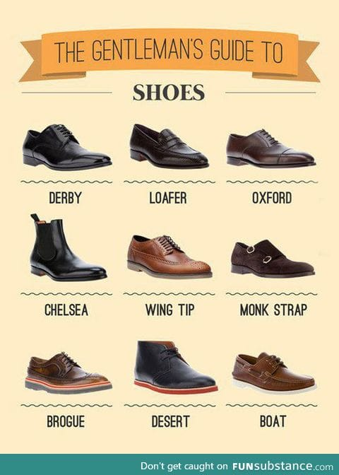 What the different men's shoes are called