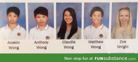 Four Wongs do make a Wright!