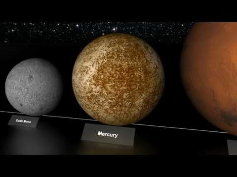 Awe inspiring progression of star size. You'd think our sun is big. But you'd be wrong.