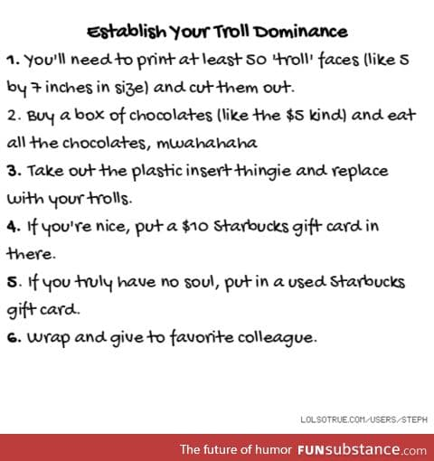 How to Become the Alpha Troll