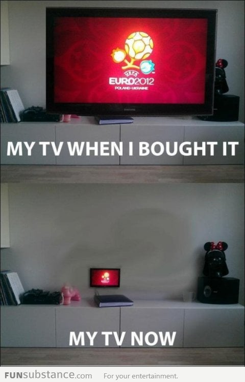 My TV when I bought it