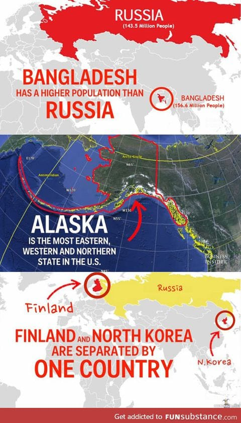 Interesting facts about some countries