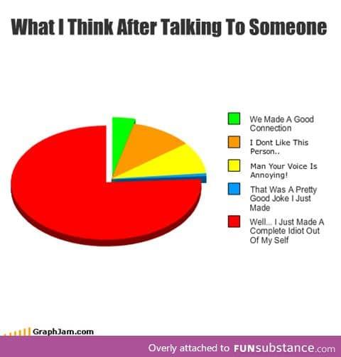I like pie... charts