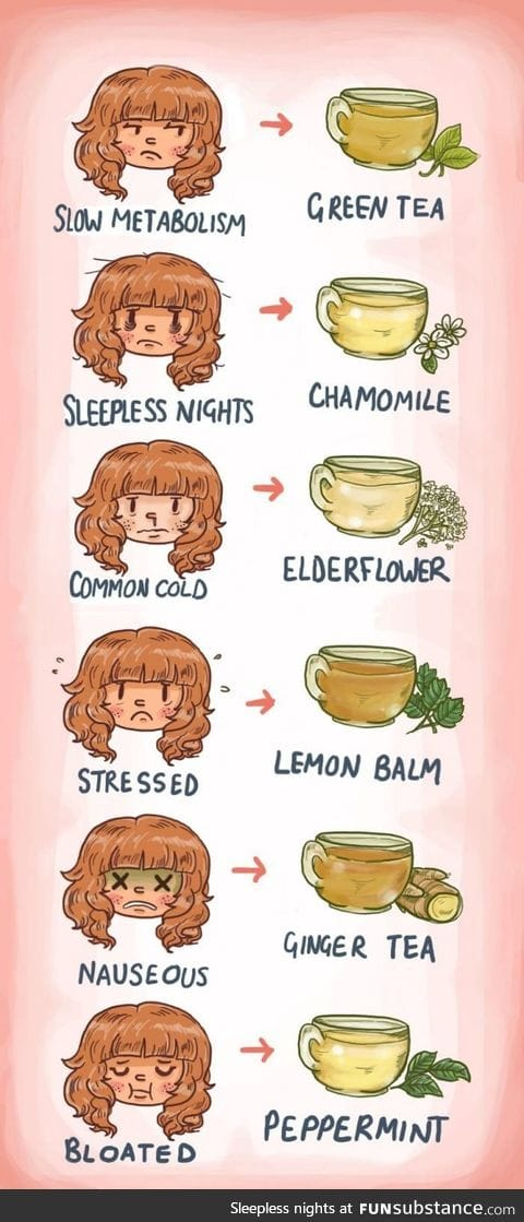 What tea to drink when you feel unwell
