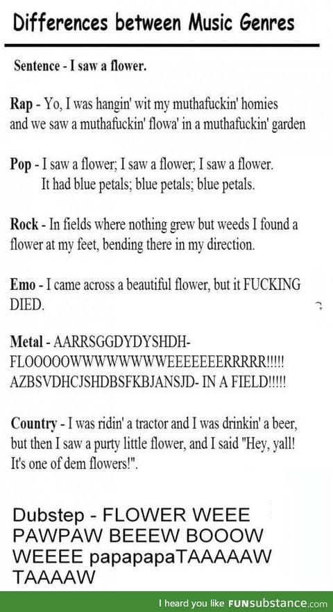Difference between music genres