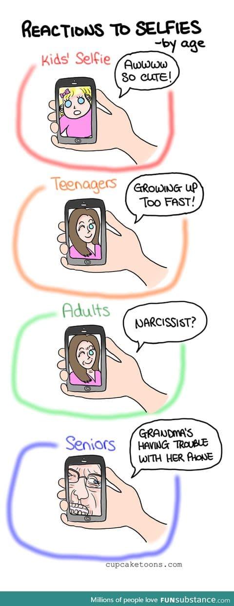 Reactions to Selfies