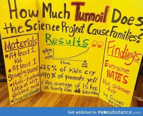 The Science Project - The Ruin of Families