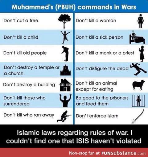 Islamic Rules of War