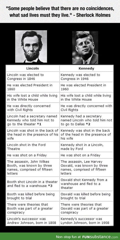Lincoln and Kennedy is not a coincidence