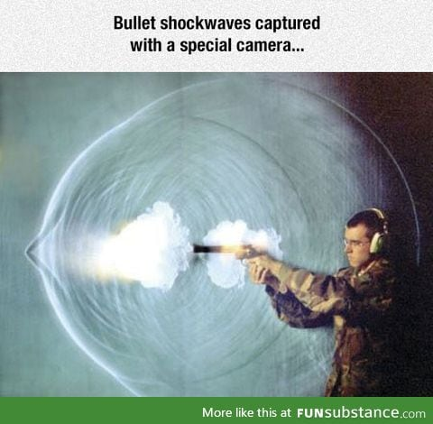 The physics behind bullet shockwaves