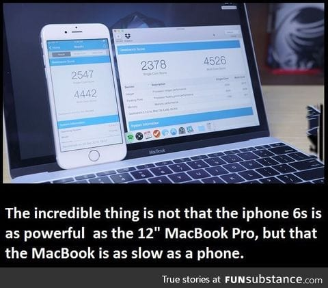 Much thin, very performance
