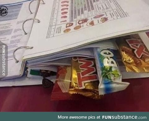 How to motivate myself to study