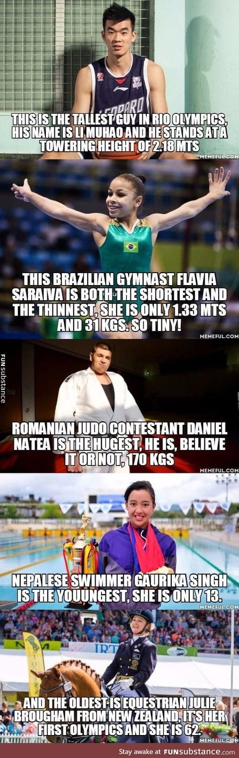 Here are some Rio Olympics facts