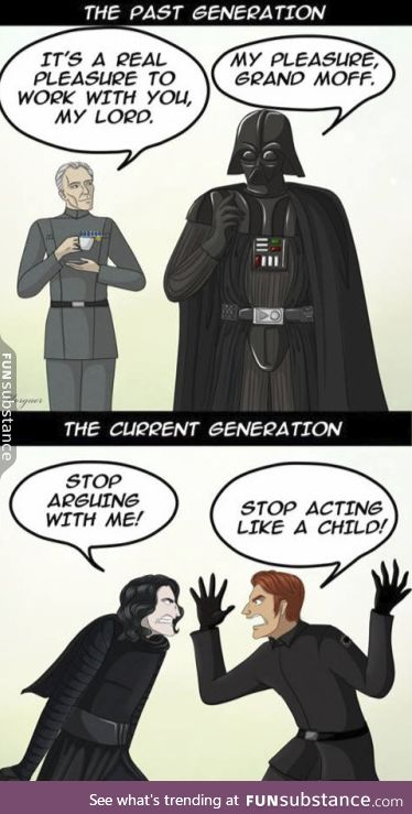 Generation differences