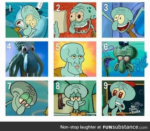 Based on the Squiduard's scale, how do you feel today?