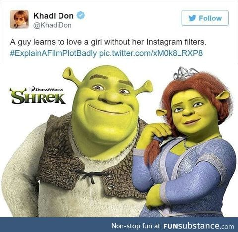 Shrek plot