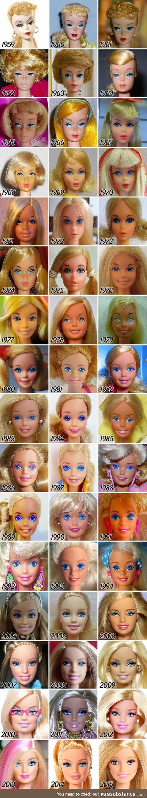 The evolution of Barbie