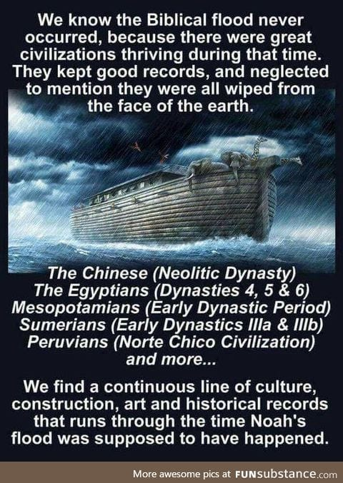 The Biblical flood never happened