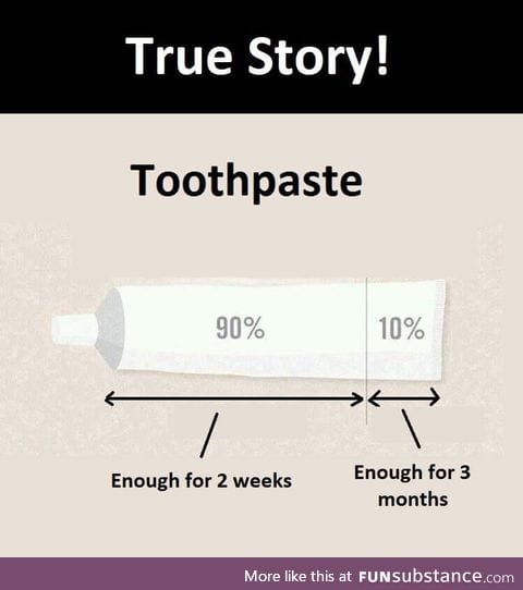 The truth about toothpaste!