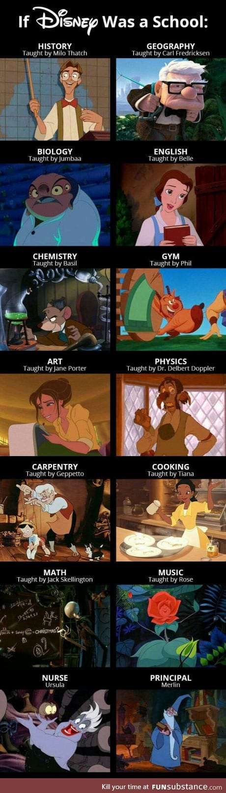 If Disney was a school... I totally would to go there!