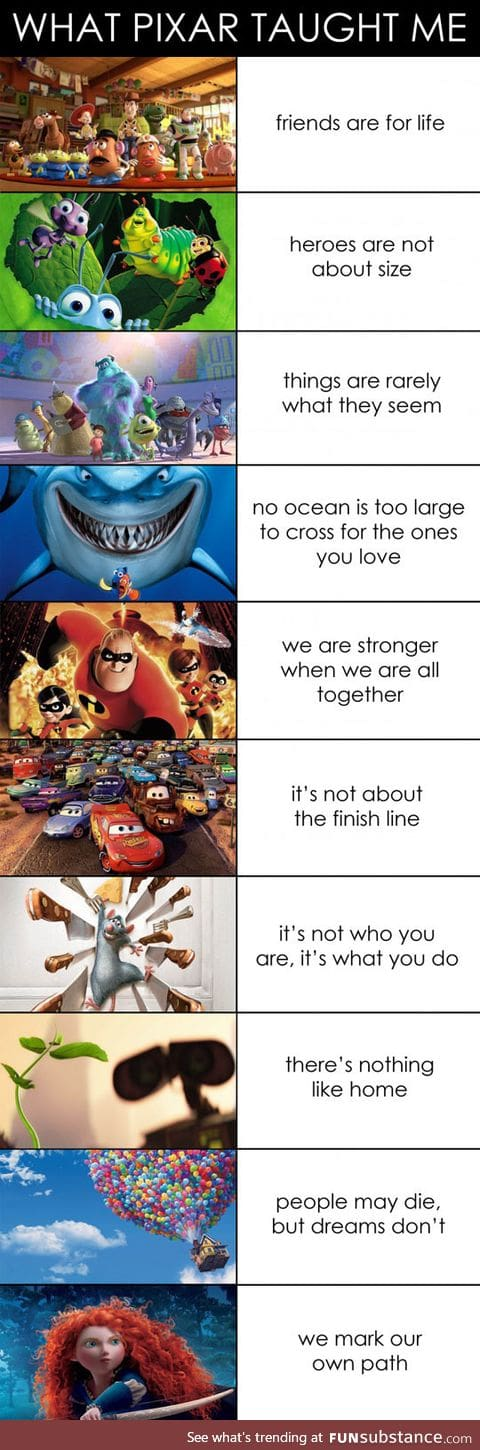 What pixar actually taught me