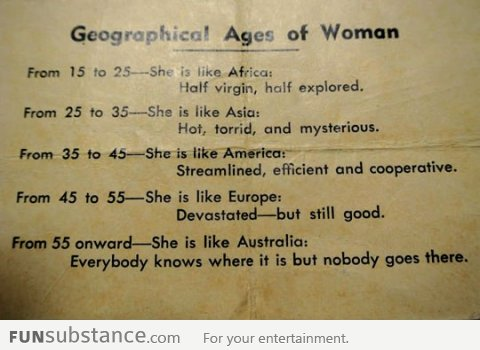 Geographical Ages of Women