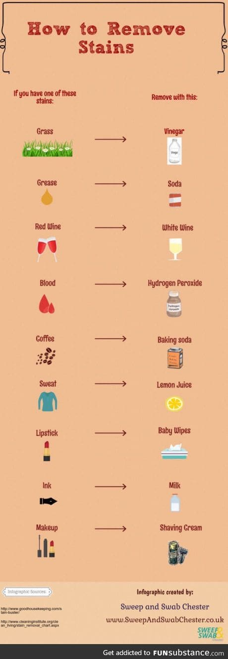 How to remove different stains