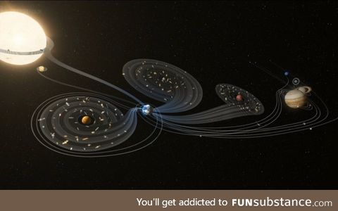 Beautiful graphic of every probe sent into the solar system