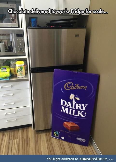 All the chocolate I need for this week