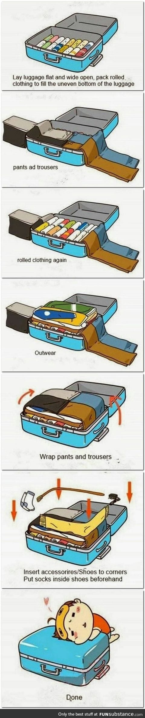 Supreme luggage/suitcase packing