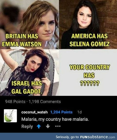 What does your country have?