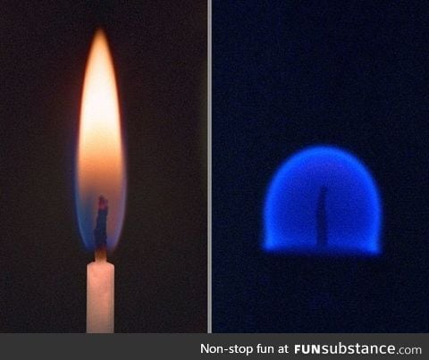 Candle flame in zero gravity
