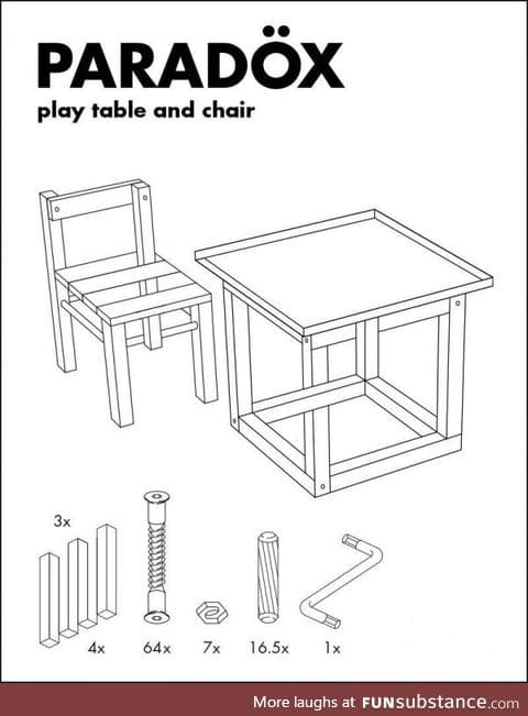 Paradoxical Ikea style furniture