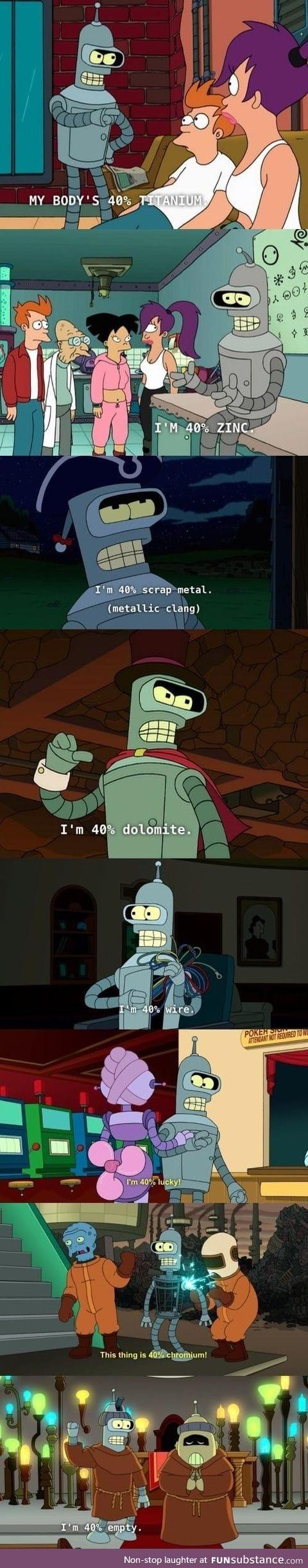 Bender's 320%