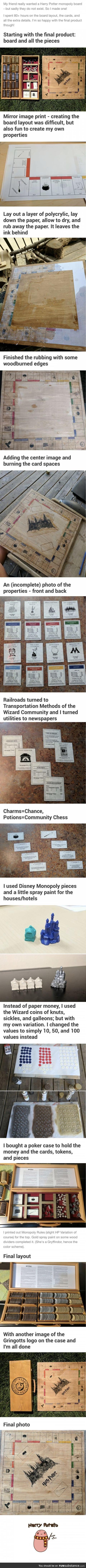 Monopoly Harry Potter board