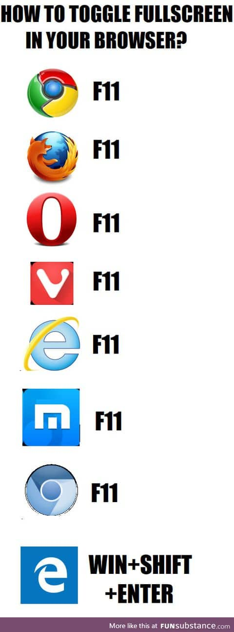 Microsoft at its finest