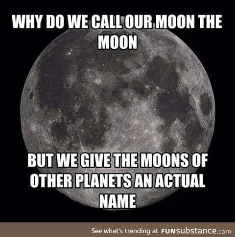 The Moon's Name