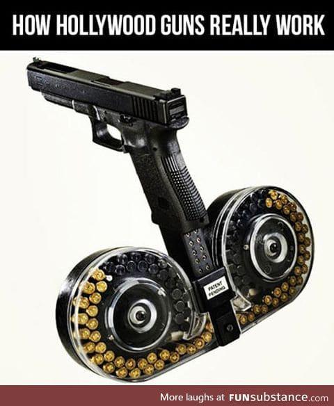 Guns in movies