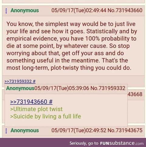 Suicide methodology