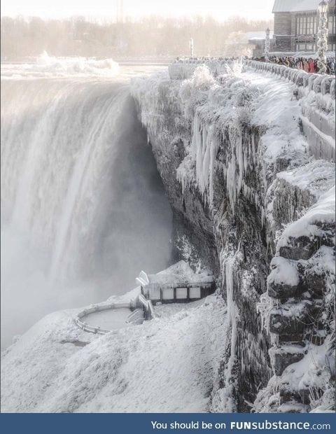 This is what Niagara Falls looked like